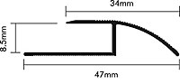 Ramp Edge Dimensions